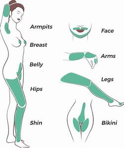 Waxing Tips  Advice And Services