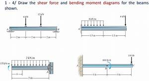 Solved  Draw The Shear Force Diagrams And The Bending Mome