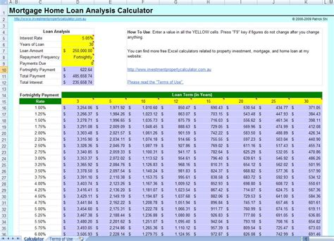 mortgage calculator excel template mortgage calculator excel spreadsheet template spreadsheets