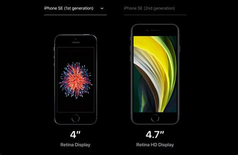 iphone se great youre competition