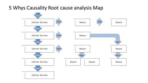 powerpoint  whys template slidemodel