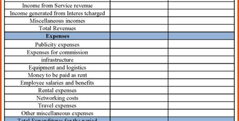 Free Business Financial Statement Template Financial