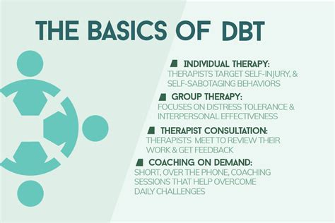 Dialectical Therapy Services In Drug And Alcohol Rehab