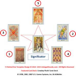 tarot and lenormand cards discuss family altercation 30