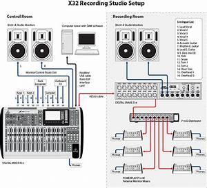 Oqqe 4669  Home Studio Wiring Diagram Download Wiring