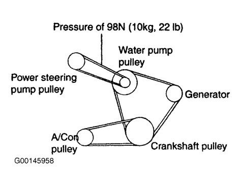 Hyundai Sonata Serpentine Belt Routing Timing