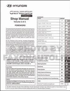 2010 Hyundai Genesis Coupe Shop Manual 3 Volume Set