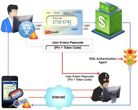 RSA Security - Authorized Partner, Abu Dhabi, UAE