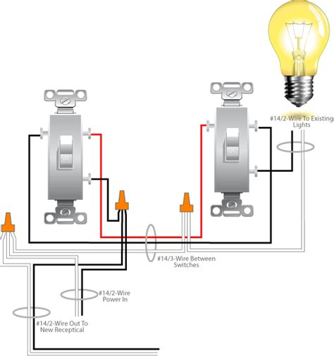 a 3 way switch controls learn electrical wiring how do i wire a 3 way switch to control a light plus keep a duplex