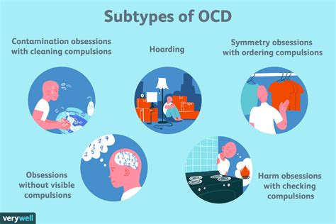 symptoms   subtypes  ocd  related disorders