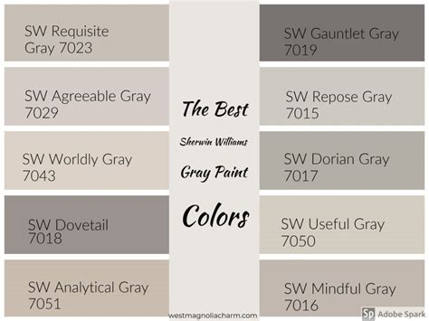 the best sherwin williams gray paint colors west
