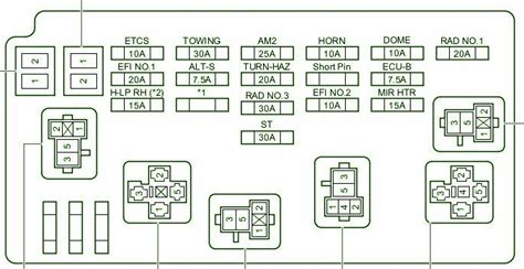 2007 Camry Fuse Box by 2007 Toyota Camry Fuse Box Diagram Circuit Wiring Diagrams
