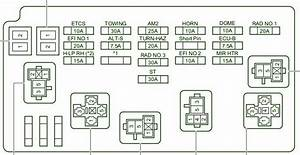 2007 Toyota Camry Fuse Box Diagram  U2013 Circuit Wiring Diagrams