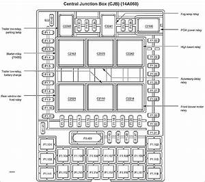 Peterbilt 387 Fuse Box Diagram  U2013 Lotsangogiasi Com