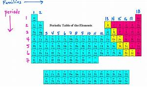 U0026quot Phuntastic U0026quot  Physical Science   January 2016