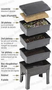 Composteur D Appartement : lombricomposteur worm caf lombricomposteur ~ Preciouscoupons.com Idées de Décoration