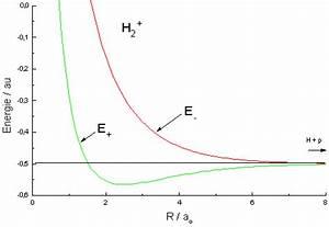 Ionisierungsenergie Berechnen : das wasserstoffion h2 ~ Themetempest.com Abrechnung
