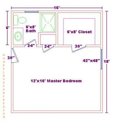 master bedroom plans with bath bathroom designs and floor plans for 6x8 bathroom 19153   0aef26fd1e9b1f239cc660319264122f bathroom floor plans bathroom ideas