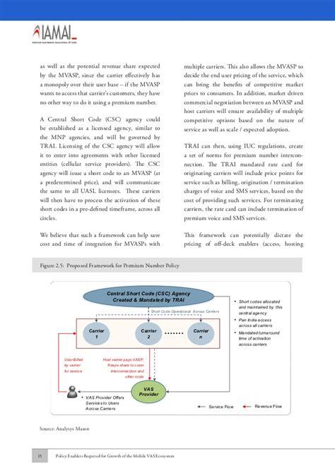 Mobile Vas by Aml Iamai Report On Evolution Of Mobile Vas In India 2011 07
