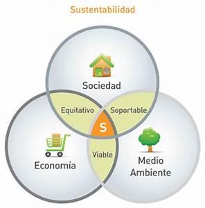 Desarrollo Sustentable: buenas prácticas para Hotelería y