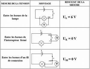 Appareil De Mesure De Tension électrique : chapitre ii la tension lectrique physique chimie au ~ Premium-room.com Idées de Décoration