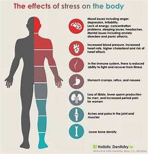 Health Effects Of Chronic Stress May Differ For Men And Women