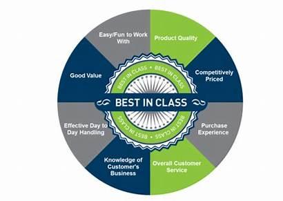 Class Service Supply Company