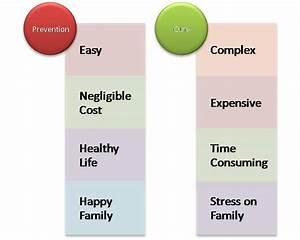 healthy lifestyle essay topics healthy lifestyle essay topics healthy lifestyle essay topics