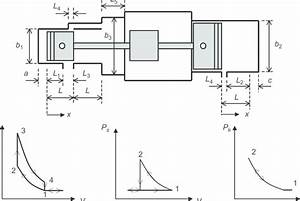 The Dimension Of Engine   A  Pressure Volume Diagram For