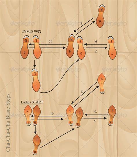 Footwork Patterns Dance The Cha Followingfeet