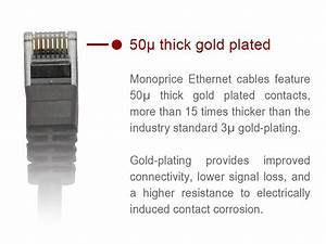 Monoprice Flexboot Cat5e Ethernet Patch Cable Network