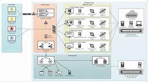 Virtual Desktop Infrastructure  U2013 Charles Aunger