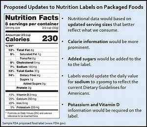 New Fda Nutrition Labels Will Help Consumers Choose More Wisely  Says American Heart Association