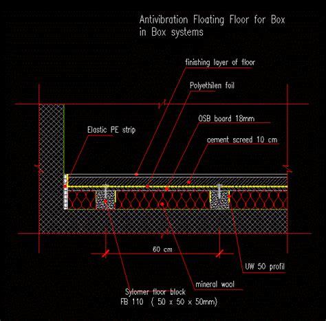 acoustic insulation  floor dwg block  autocad