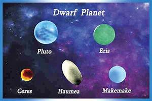 Dwarf planet facts