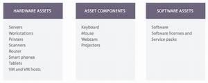 Itam Best Practices Guide  Successful Asset Management