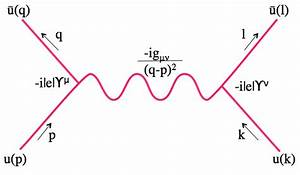 Q  What Are Feynman Diagrams  How Are They Used