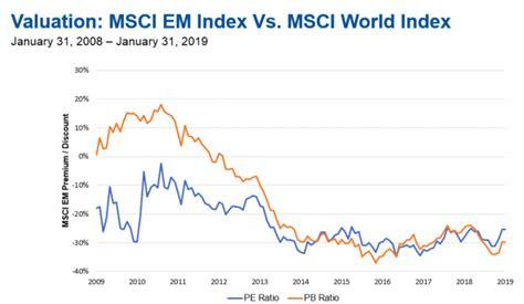 reasons  buy emerging markets stocks  seeking alpha