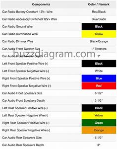 2017 Nissan Stereo Wiring Diagram