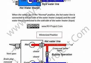 Stunning Rv Hot Water Bypass Diagram Ideas