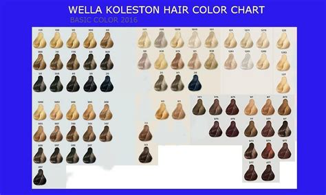 Wella Koleston Perfect Color Chart