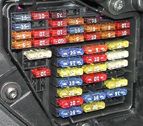 Christie Pacific Case History Audi Fuse Box