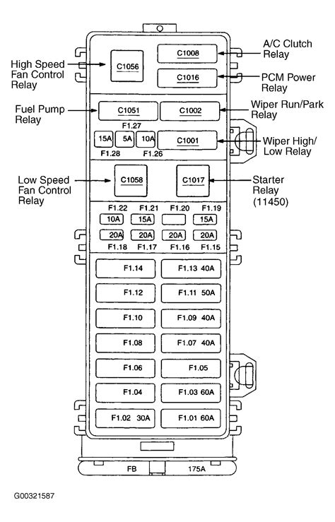 2002 Ford Ranger V6 Fuse Diagram by Need Fuse Box Diagram For 2003 Ford Taurus V6