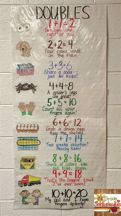 doubles facts freebie  images math addition st