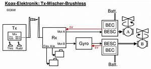 Olliw U0026 39 S Bastelseiten  U00bb Koax Elektronik  Brushless Umbau