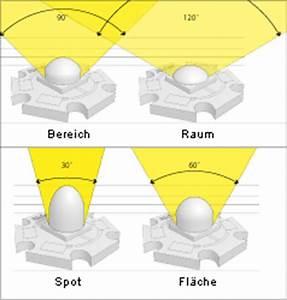 Abstrahlwinkel Led Berechnen : beleuchtung f r reithallen sporthallen produktionshallen u ~ Themetempest.com Abrechnung