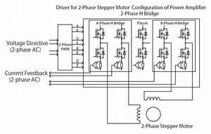 Stepper Motor Microprocessor