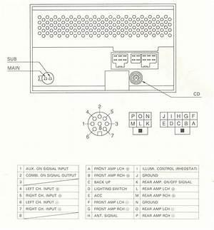 1995 240sx Radio Wiring Diagram Wireless Network Diagrams Enotecaombrerosse It