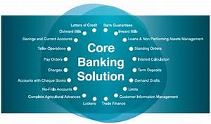 A Robotic Core Banking Solutions In Behind Audi Car