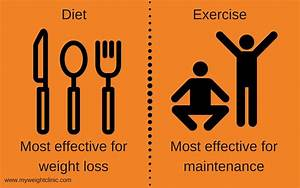 5 Most Proven Fast Weight Loss Diet Tips Ever